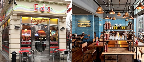 Ed's Easy Diner and Gourmet Burger Kitchen partner with Bookatable