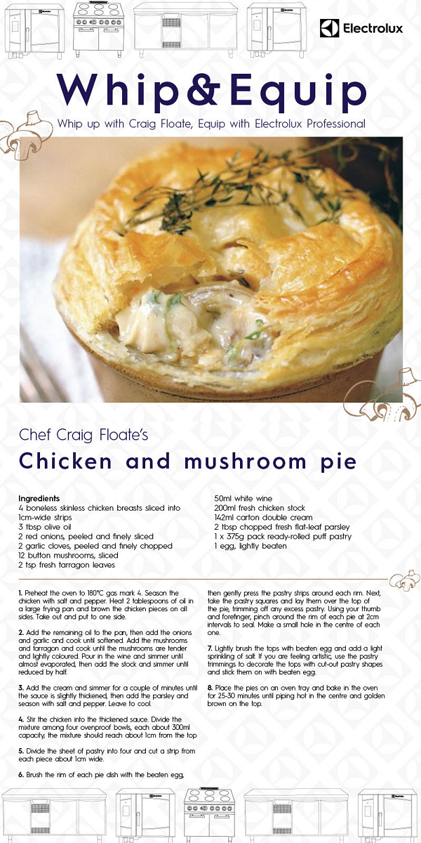 Electrolux Recipe of the Week, Craig Floate's Chicken and mushroom