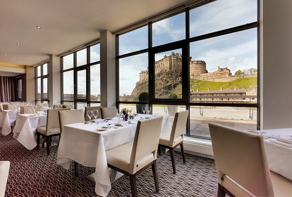 Scotland hotel results for August