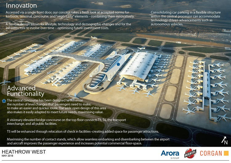 Heathrow operator ridicules Arora 'Terminal 6' proposal