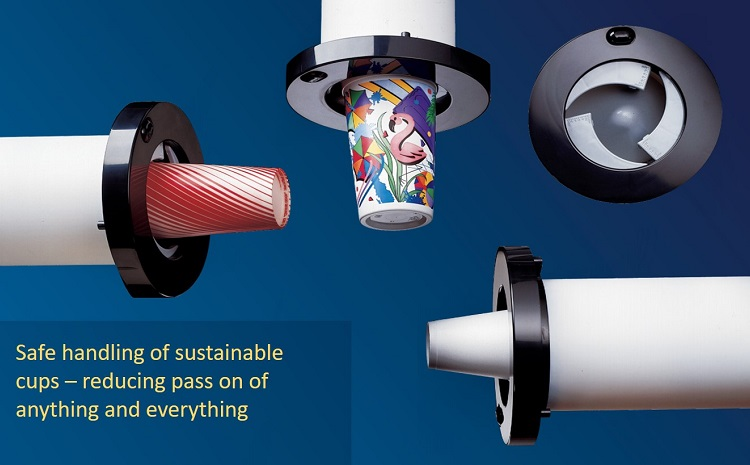 Dial a Cup, safe, sustainable cup handling on demand