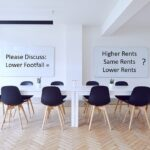 rent and rates hospitality business