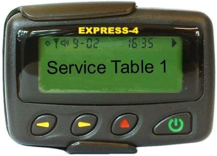 staff pager systems